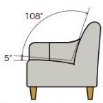 ソファの選び方ー座面の角度