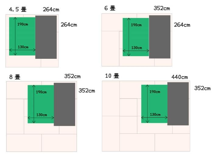 ベッドと130×190cmのラグの配置