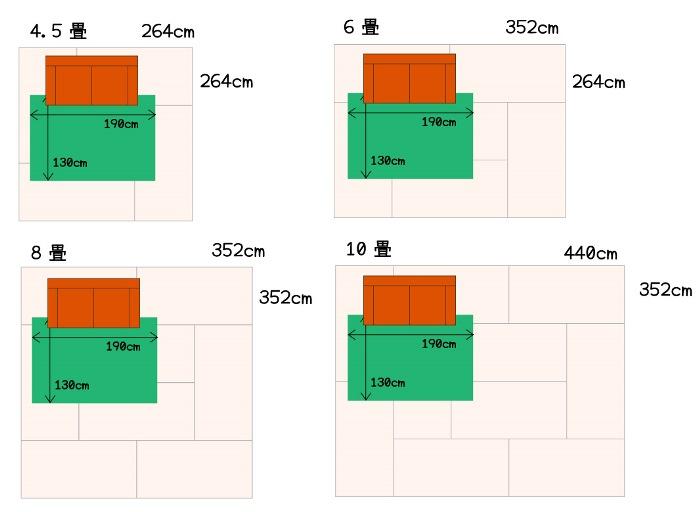 ソファと130×190cmのラグの配置