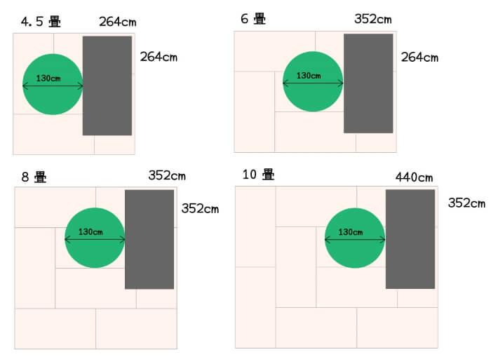 シングルベッドと直径130cmのラグの配置
