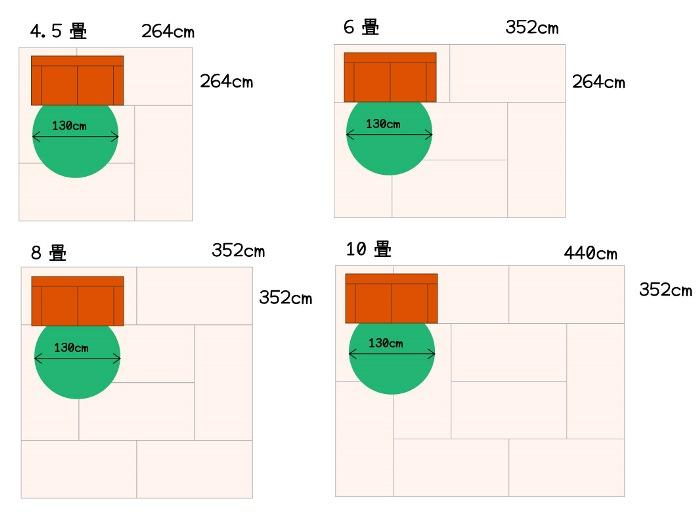 ソファと直径130cmのラグの配置