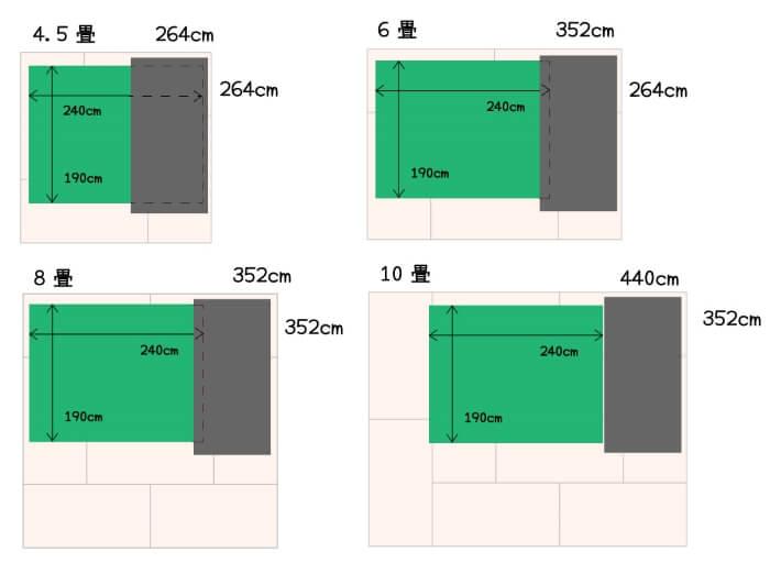 ベッドと190×240cmのラグの配置