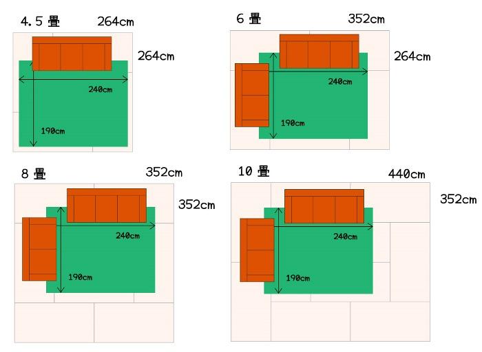 ソファと190×240cmのラグの配置