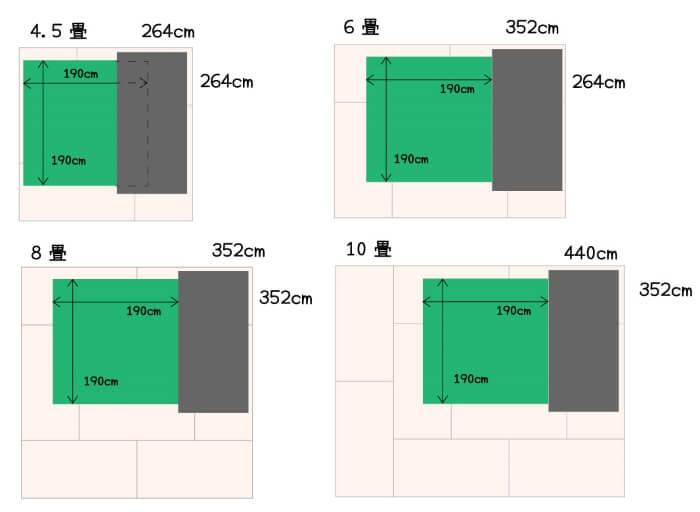 ベッドと190×190cmのラグの配置