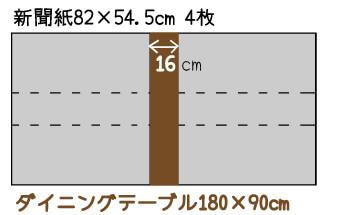 新聞紙と180cmのテーブルの大きさの比較